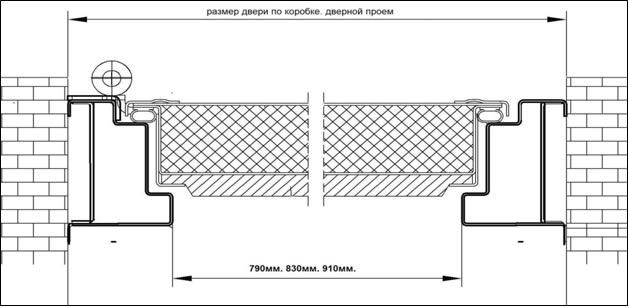 Схема установки дверей Легран