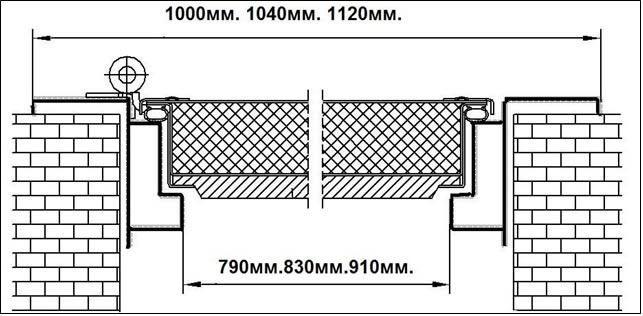Размеры стальных дверей Легран